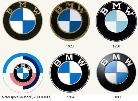 Evolución delo logo de BMW