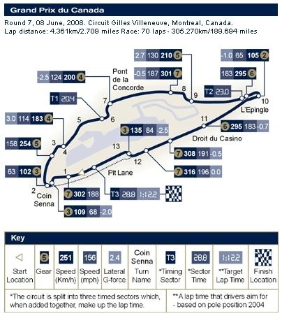 Circuito del GP Canada